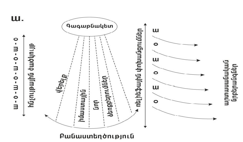 tonoyan