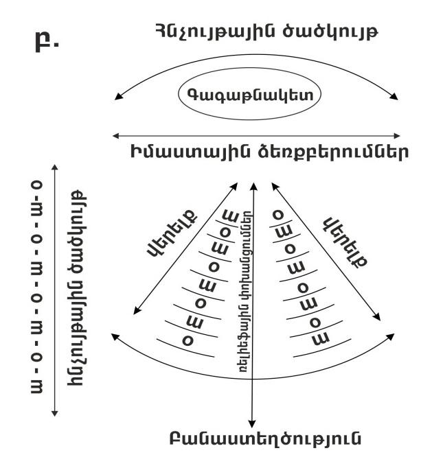 tonoyan1